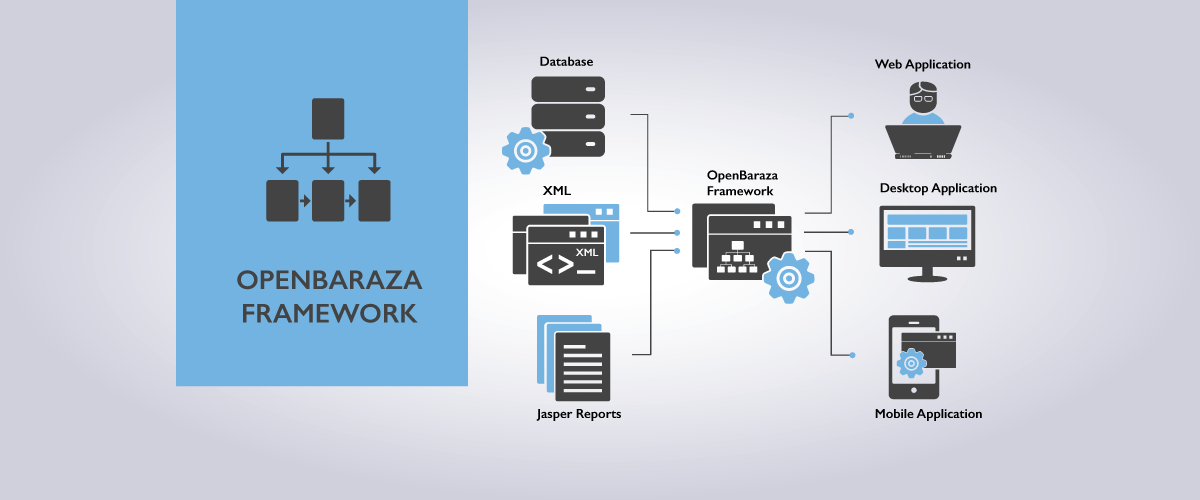 Openbaraza – We offer Innovative IT Solutions