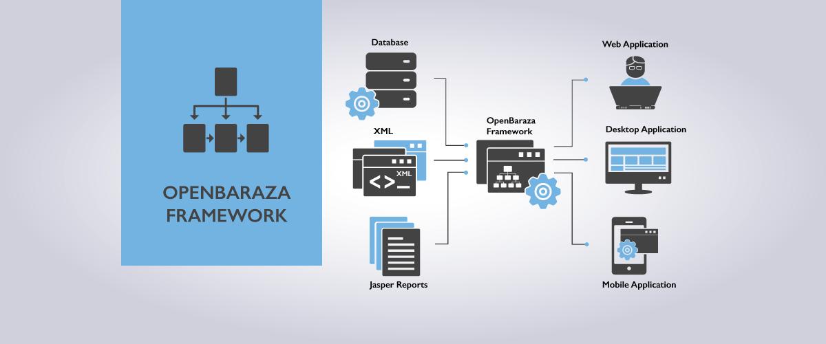 Openbaraza – We offer Innovative IT Solutions
